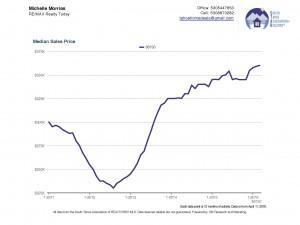 2011 Stats South Lake Tahoe